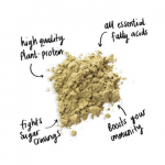 5 Hemp Protein Powder Health Benefits 6